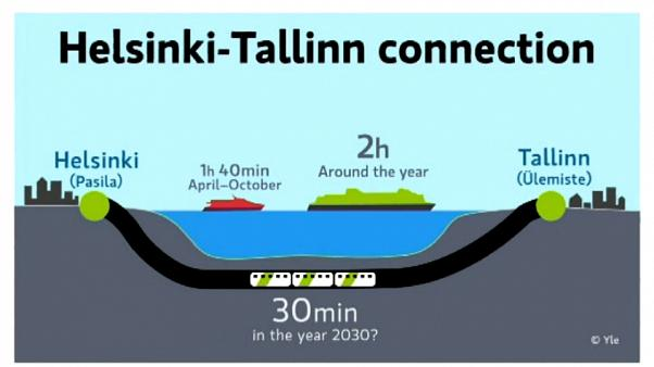 Finland and Estonia reveal costs of building undersea rail tunnel linking their two capitals
