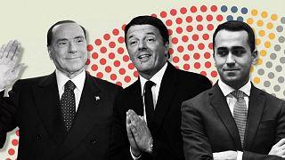 كل ما يمكن معرفته عن انتخابات إيطاليا