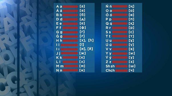 Kazajistán tendrá un alfabeto latino
