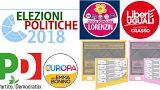 Elezioni 2018: chi sono i candidati in Europa del centrosinistra