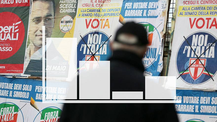 Five charts to help you understand Italy's pivotal election
