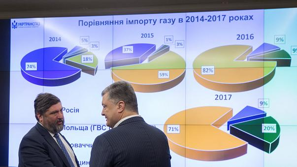 L'Ukraine surmonte sa pénurie de gaz