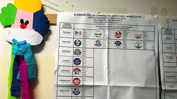 Выборы в Италии: лидирует блок правоцентристов
