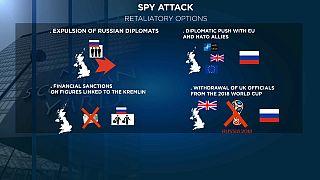 Reino Unido e Rússia: que futuro?