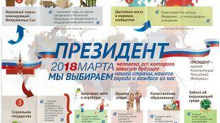 Возможны ли махинации на выборах 18 марта?
