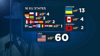 AB ve ABD Rus diplomatları sınır dışı ediyor