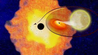 Xιλιάδες μαύρες τρύπες στο κέντρο του γαλαξία μας
