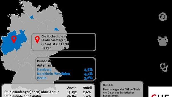 Studieren ohne Abitur: Neuer Rekord in Deutschland