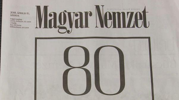 Jornal da oposição fecha portas na Hungria