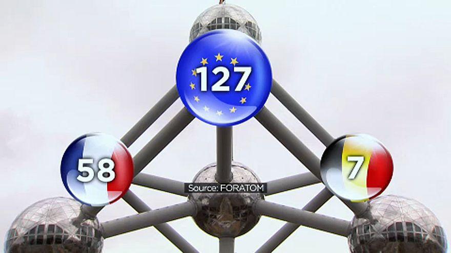 Avrupa'da nükleer enerjinin geleceği