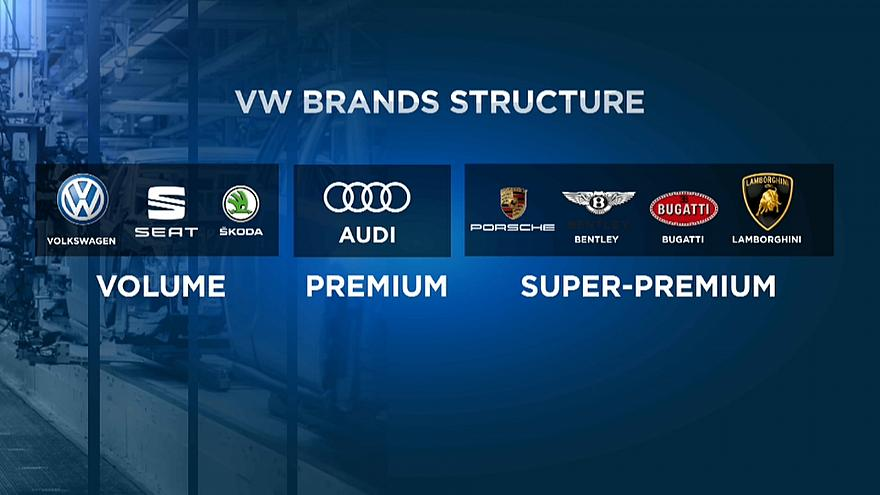 New streamlined structure for VW