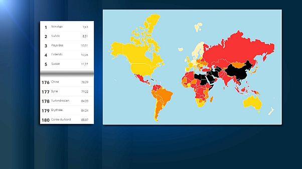 Karte und Rangliste der Pressefreiheit