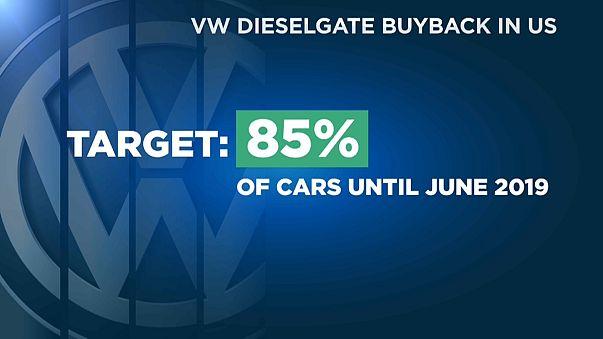 Volkswagen'in dizelgate faturası 30 milyar euro'ya ulaştı