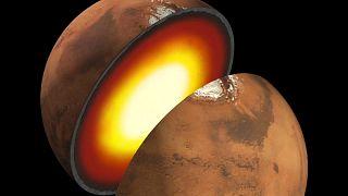 Insight: Mars'ın sırlarını çözecek