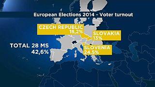 Ενα χρόνο πριν από τις ευρωεκλογές