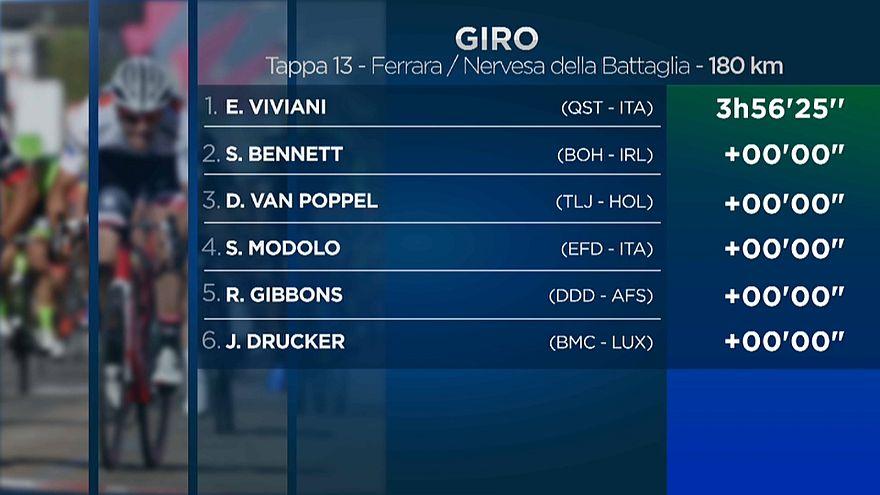 Giro d'Italia: tris per Elia Viviani, in graduatoria nulla cambia