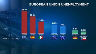 Desemprego na zona euro atinge o valor mais baixo desde 2008