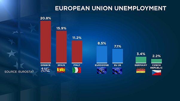 AB işsizlik oranı yüzdeleri
