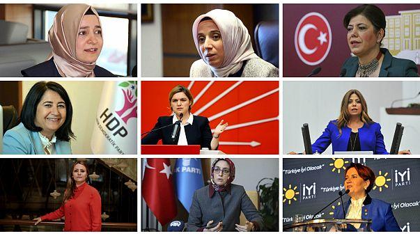 Siyasi parti listelerinde kadının payı