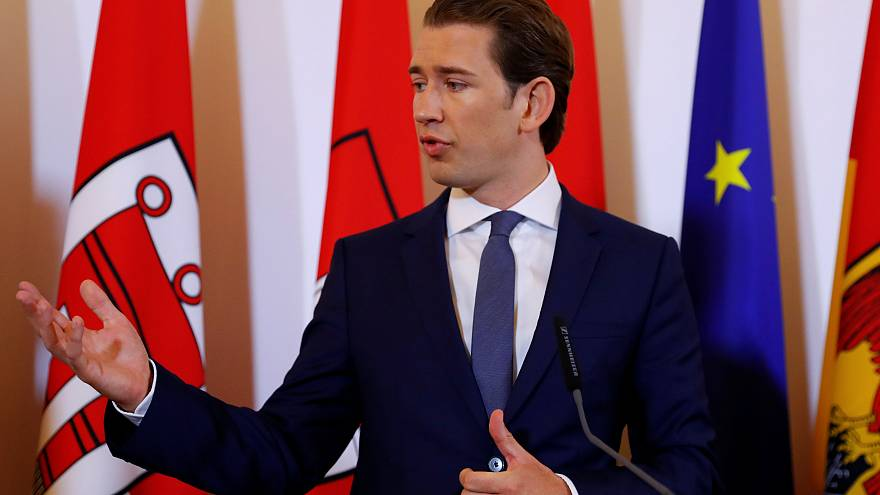 Austria, finanziamenti illeciti esteri e violazione della legge austriaca sull'islam