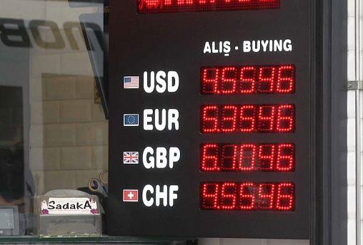 OHAL Türk ekonomisini nasıl etkiledi? - Grafik