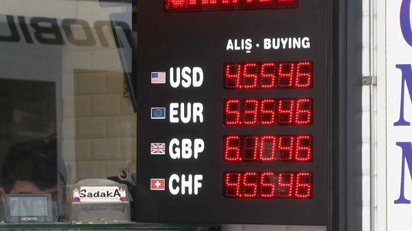 Türk ekonomisine OHAL'in etkileri - Grafik