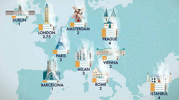 ¿Cuántos cigarrillos te 'fumas' en estas ciudades europeas a causa de la contaminación?