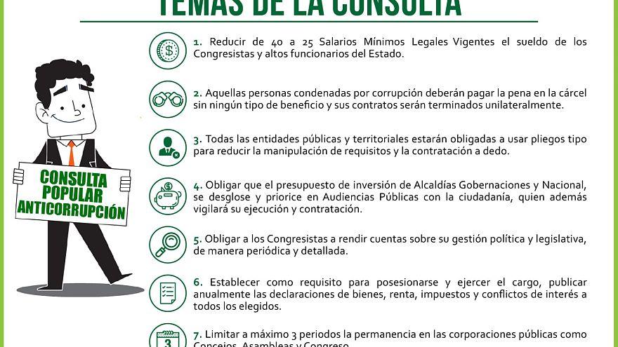 La Colombia vota contro la corruzione