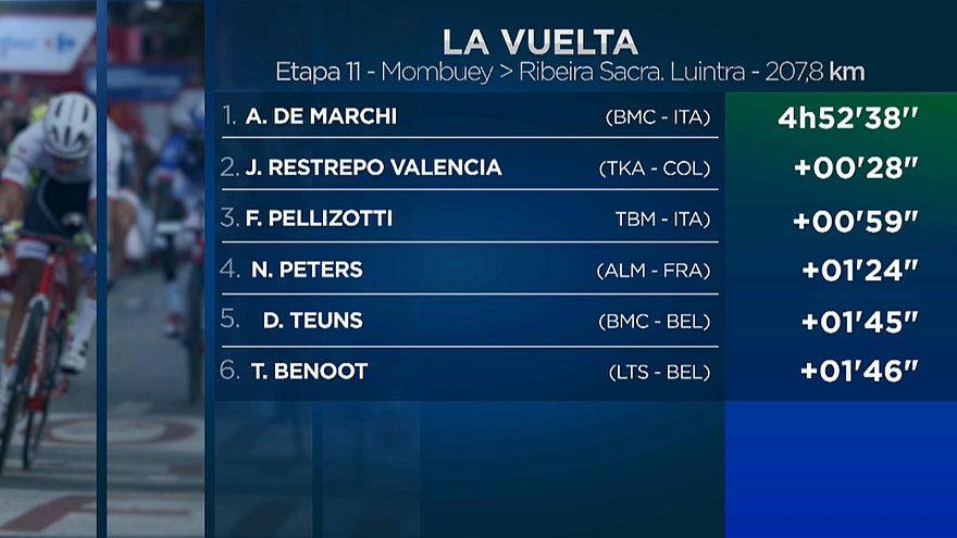 De Marchi se impone en la undécima etapa de la Vuelta