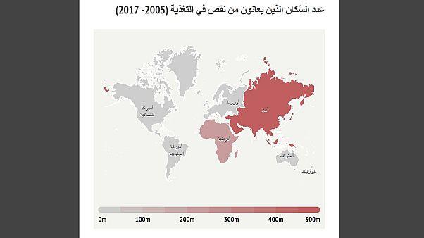 إنفوغرافيك: عدد الذين يعانون من الجوع في العالم مقارنة بالذين يعانون من السمنة الزائدة