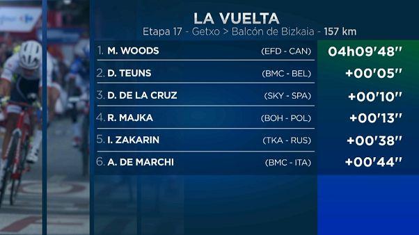Woods gana la 17 etapa de La Vuelta y Yates y Valverde se jugarán La Vuelta