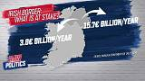 Raw Politics: breaking down the Brexit 'Irish border' issue