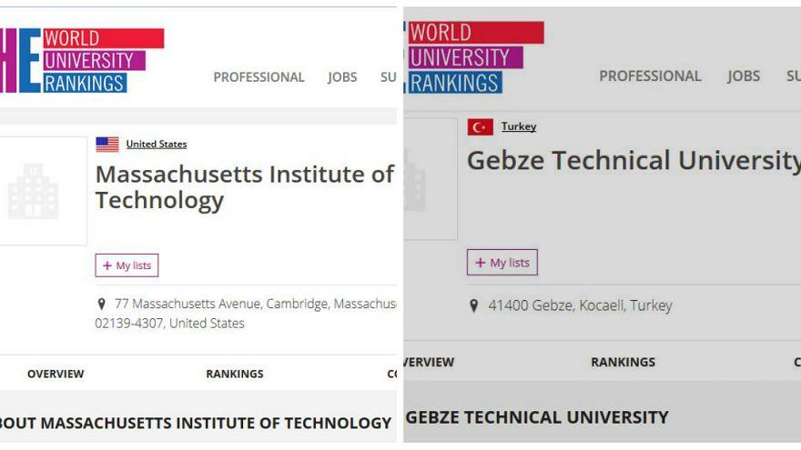 Dünyanın en iyi 1258 üniversitesi açıklandı: Oxford birinci, Gebze Teknik de listede