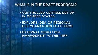As conclusões do acordo da União Europeia sobre migrações
