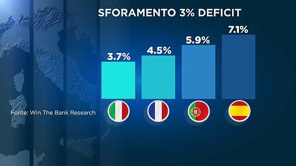 Ue: la bocciatura italiana decisione politica?