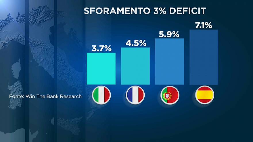 Ue: la bocciatura italiana decisione politica?
