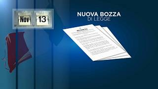 Ιταλία - Προϋπολογισμός: Και τώρα, τι;
