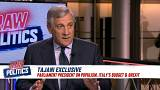 Antonio Tajani on Raw Politics