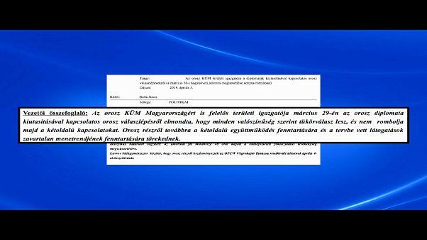 Дипломатический сговор между Будапештом и Москвой?