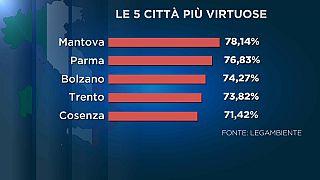 Mantova è la città più verde d'Italia