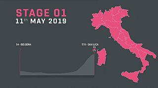 El Giro 2019 homnajeará a Da Vinci  y con subidas de leyenda