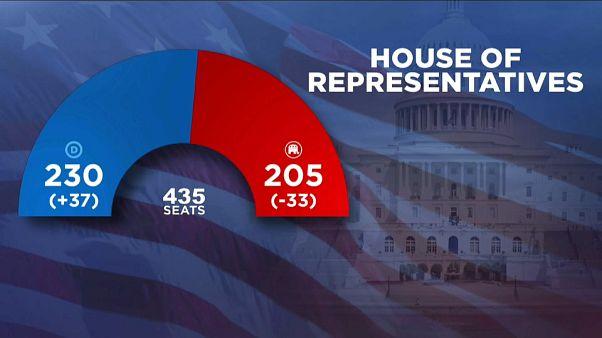 Democratas conquistam controlo da Câmara dos Representantes