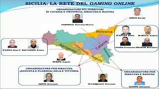 Le mani della mafia sulle scommesse online