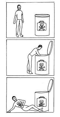 Пиктограмма опасности (рисунок Jon Lomberg)