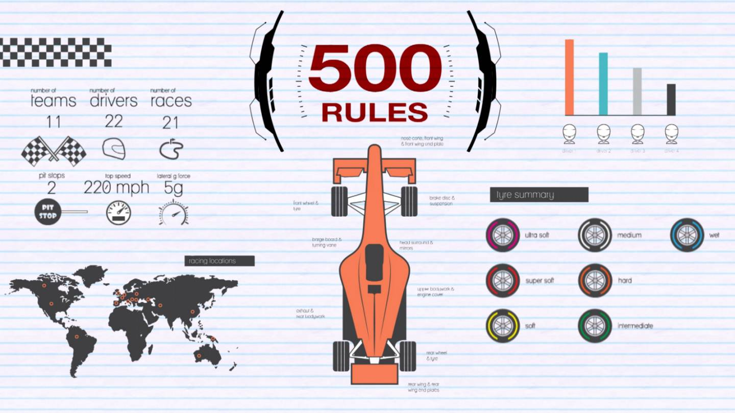 Did you know? Fun facts about Formula One | Euronews