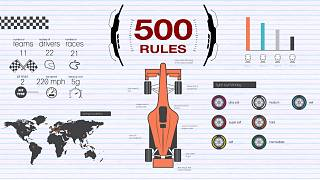 Did you know? Fun facts about Formula One