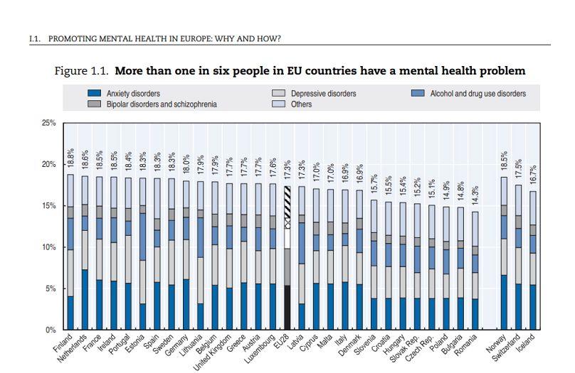 Quelle (alle Grafiken): OECD und EU-Kommission