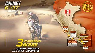 Cartaz oficial do rali Dakar 2019