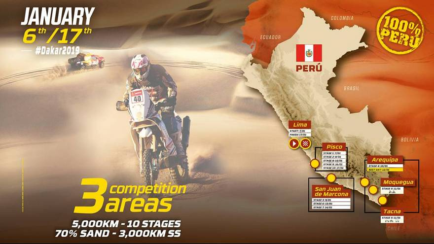 Cartaz oficial do rali Dakar 2019