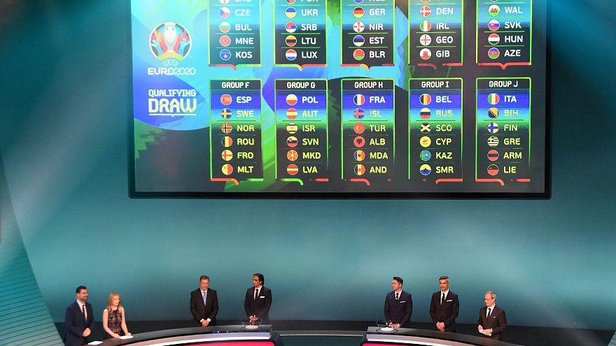 La suerte sonríe a España en el sorteo de la Eurocopa 2020
